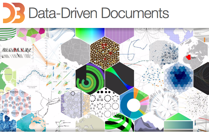 5 Reasons To Learn D3js David Miller Phd Physicist Turned